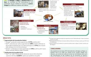 Poster – Le lait local: un instrument de dévéloppement socio-économique